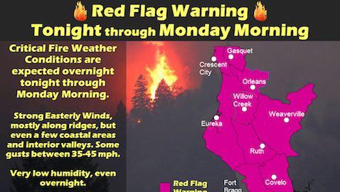 red flag warning slide