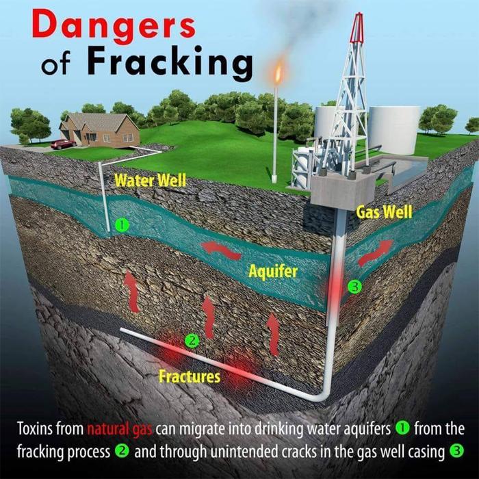 FrackingDanger