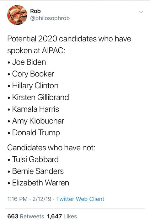 AIPACcandidates