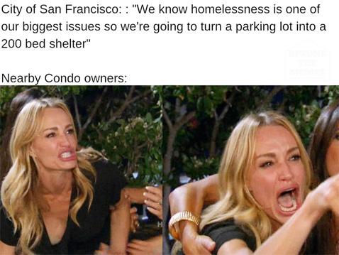 CondoOwners