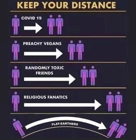 KeepYourDistance